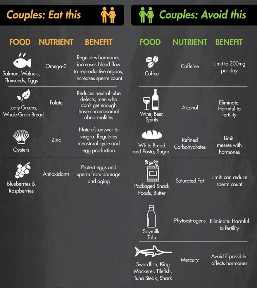 foodfor-men&women